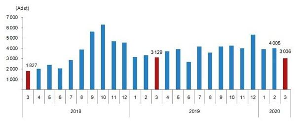 Россияне вошли в тройку наиболее активных покупателей жилья в Турции