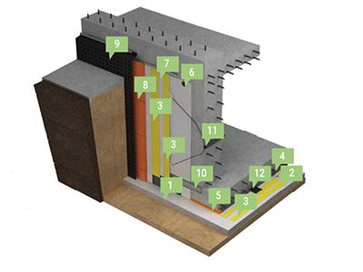 Одно-и двухслойная гидроизоляция фундаментов с PLASTFOIL®